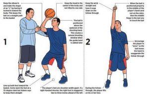 Basketball Shooting Drill