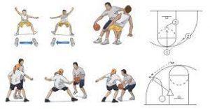 Defensive Basketball Drills